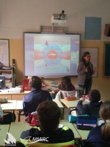Grupos de niños recibiendo una charla de cetáceos de la bahía de Algeciras